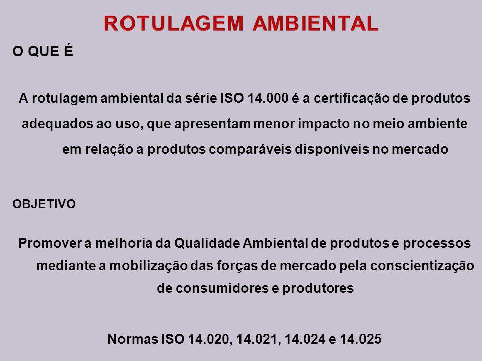 A rotulagem ambiental da série ISO 14.000 é a certificação de produtos