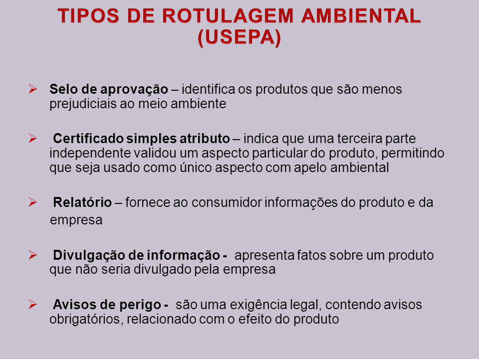 TIPOS DE ROTULAGEM AMBIENTAL