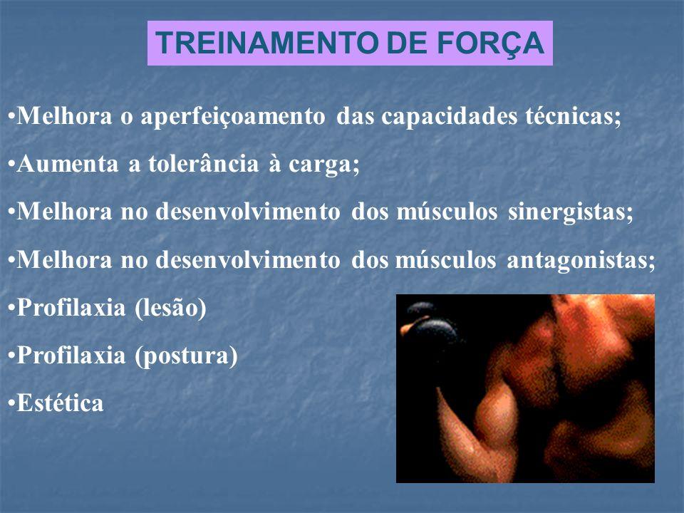 TREINAMENTO DE FORÇA Melhora o aperfeiçoamento das capacidades técnicas; Aumenta a tolerância à carga;