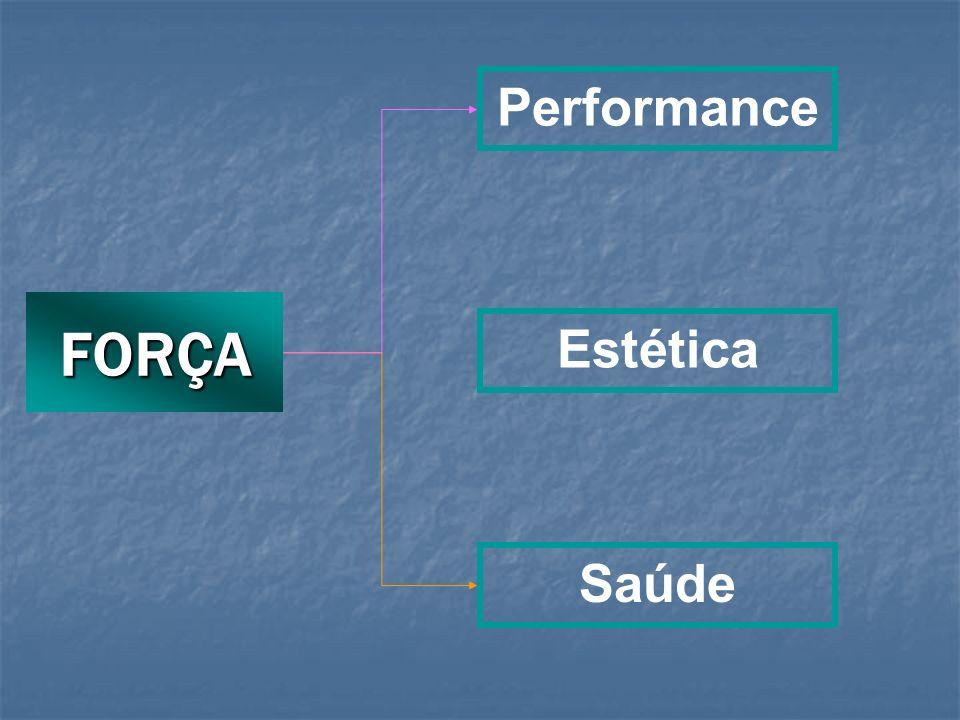 Performance FORÇA Estética Saúde