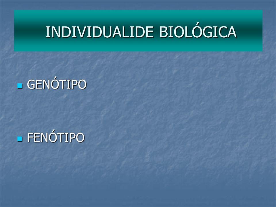INDIVIDUALIDE BIOLÓGICA