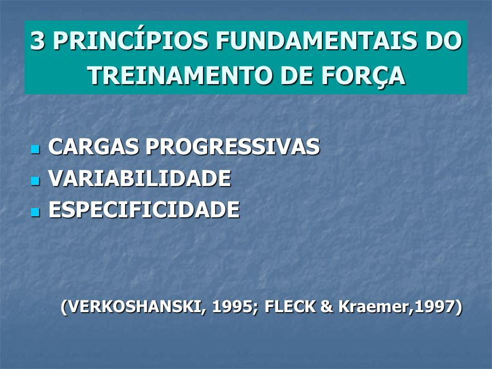 3 PRINCÍPIOS FUNDAMENTAIS DO TREINAMENTO DE FORÇA