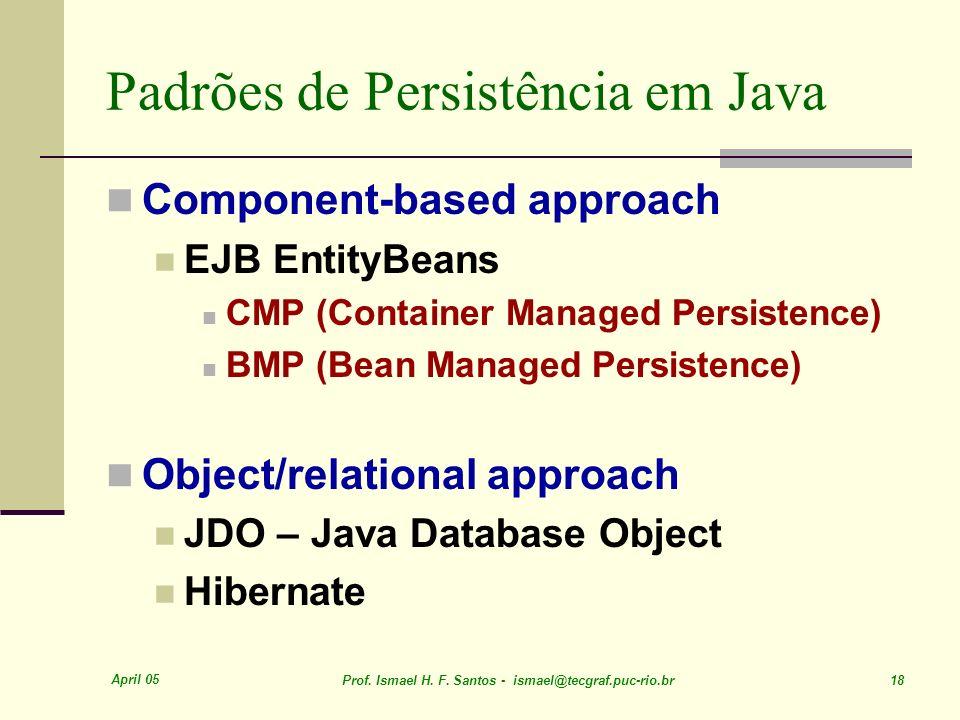 Padrões de Persistência em Java