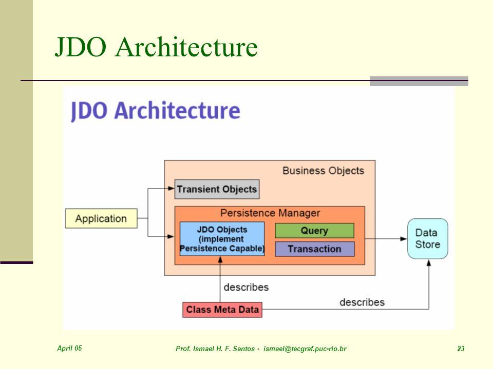 JDO Architecture April 05