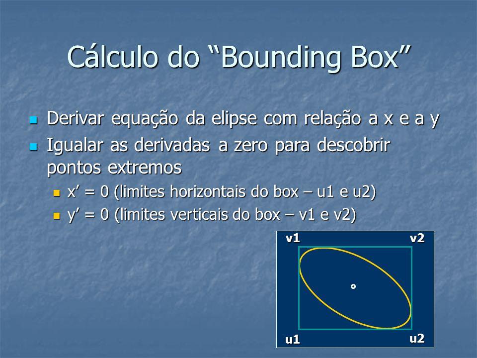 Cálculo do Bounding Box
