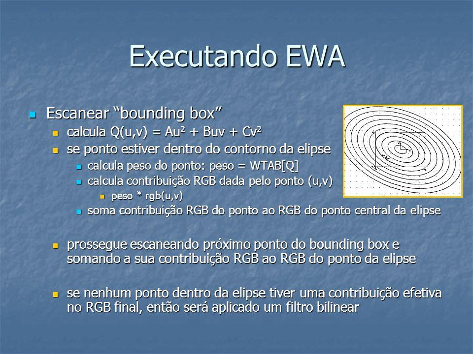 Executando EWA Escanear bounding box