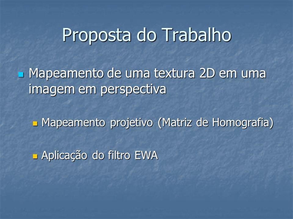 Proposta do Trabalho Mapeamento de uma textura 2D em uma imagem em perspectiva. Mapeamento projetivo (Matriz de Homografia)