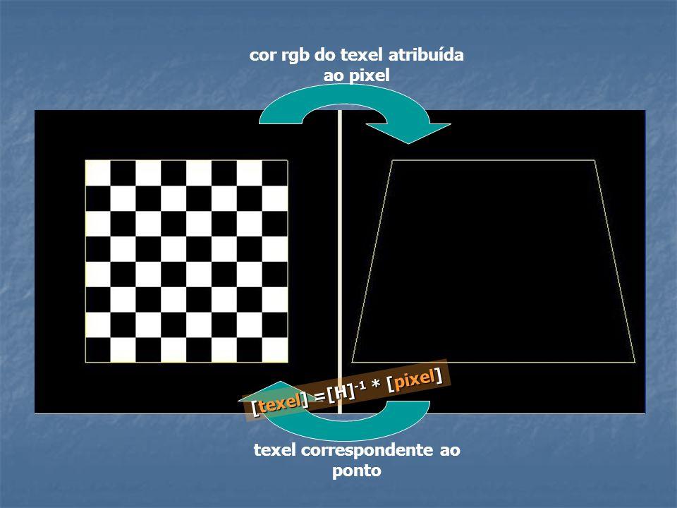 cor rgb do texel atribuída ao pixel texel correspondente ao ponto