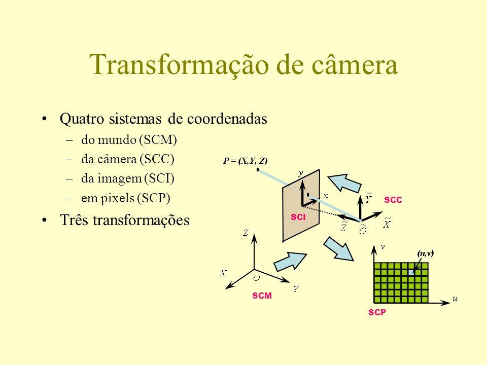 Transformação de câmera