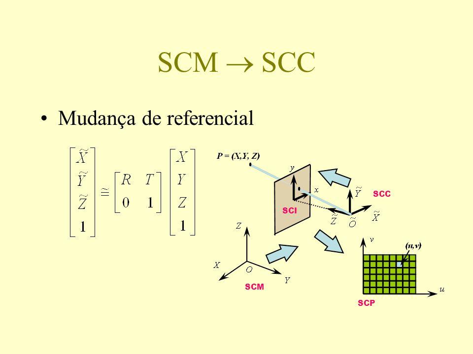 SCM  SCC Mudança de referencial SCC SCI SCM SCP