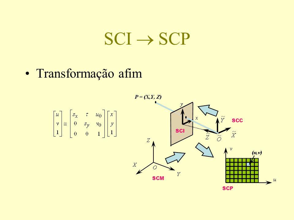 SCI  SCP Transformação afim SCC SCI SCM SCP