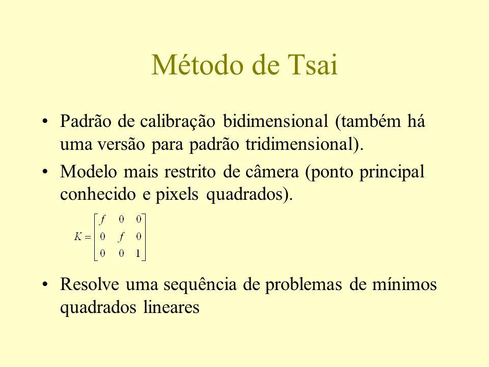 Método de Tsai Padrão de calibração bidimensional (também há uma versão para padrão tridimensional).