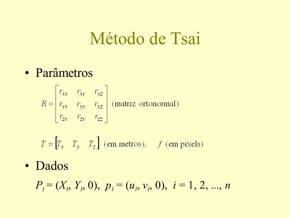 Método de Tsai Parâmetros Dados