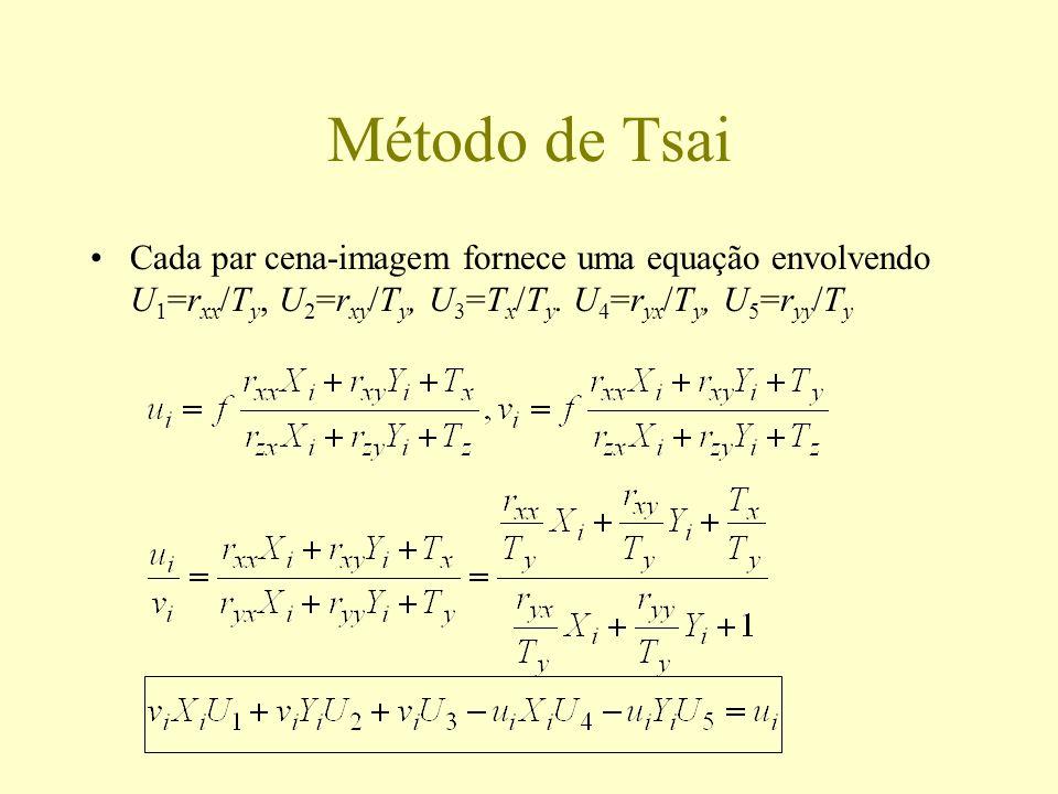 Método de Tsai Cada par cena-imagem fornece uma equação envolvendo U1=rxx/Ty, U2=rxy/Ty, U3=Tx/Ty.