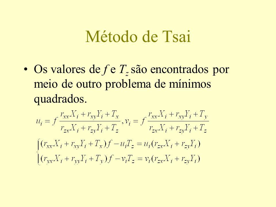 Método de Tsai Os valores de f e Tz são encontrados por meio de outro problema de mínimos quadrados.