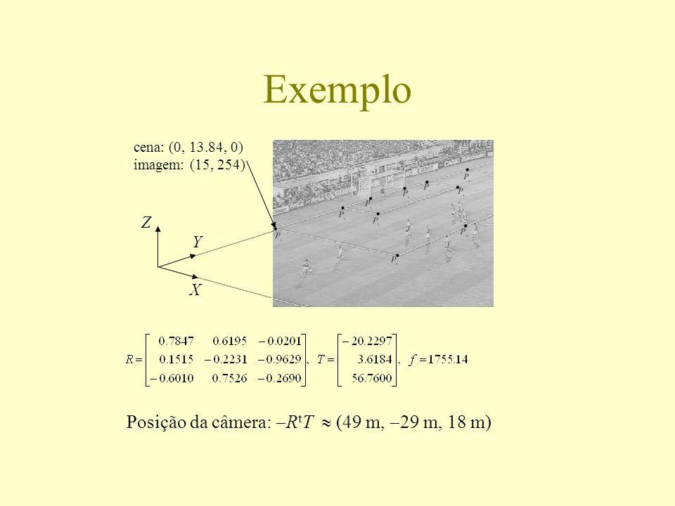Exemplo Posição da câmera: RtT  (49 m, 29 m, 18 m) Z Y X