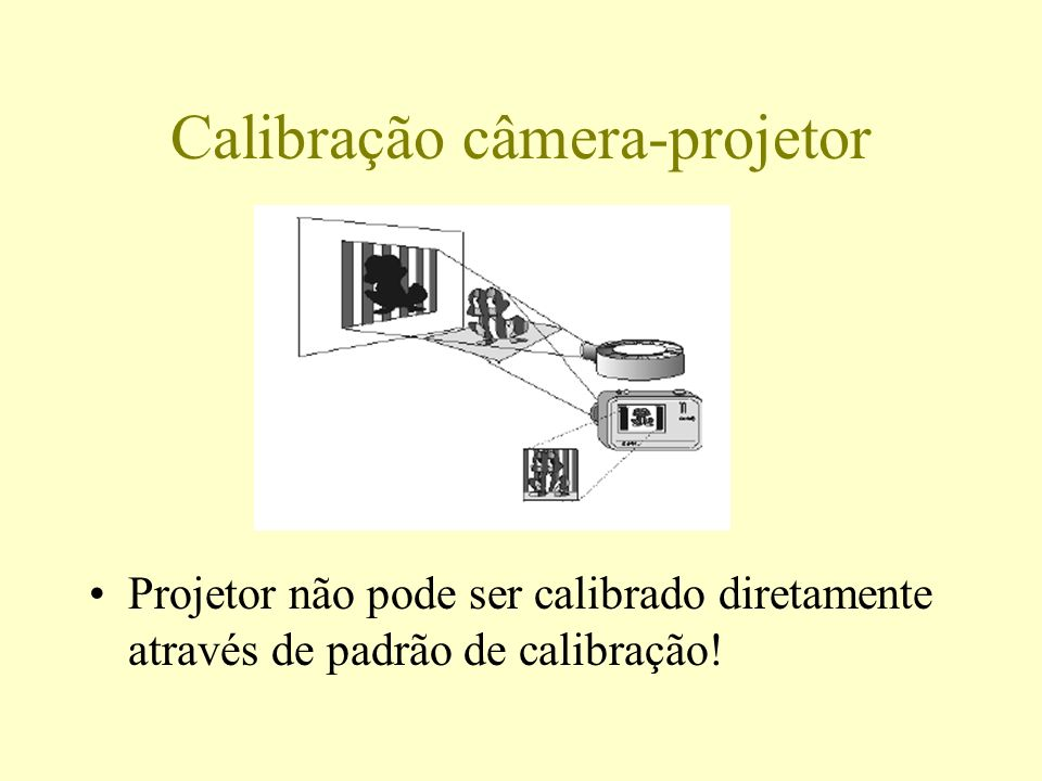 Calibração câmera-projetor