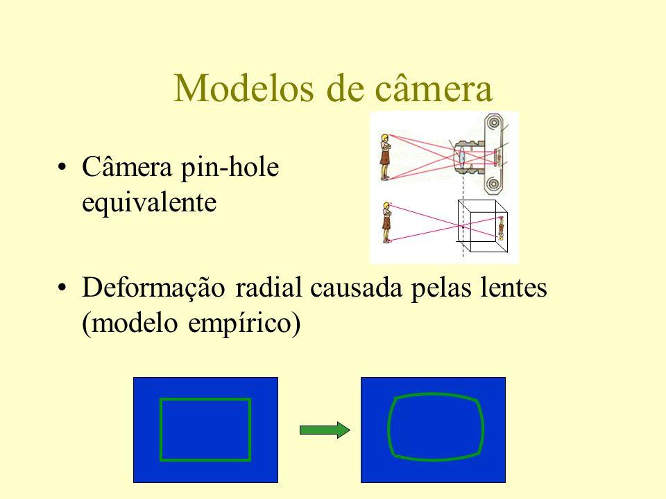 Modelos de câmera Câmera pin-hole equivalente