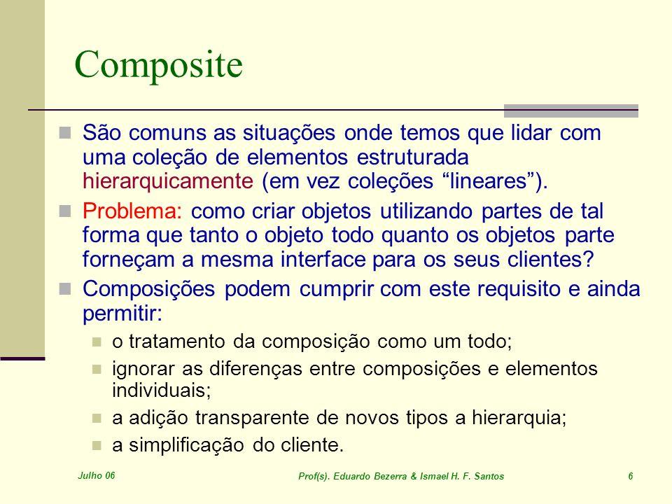 Composite São comuns as situações onde temos que lidar com uma coleção de elementos estruturada hierarquicamente (em vez coleções lineares ).