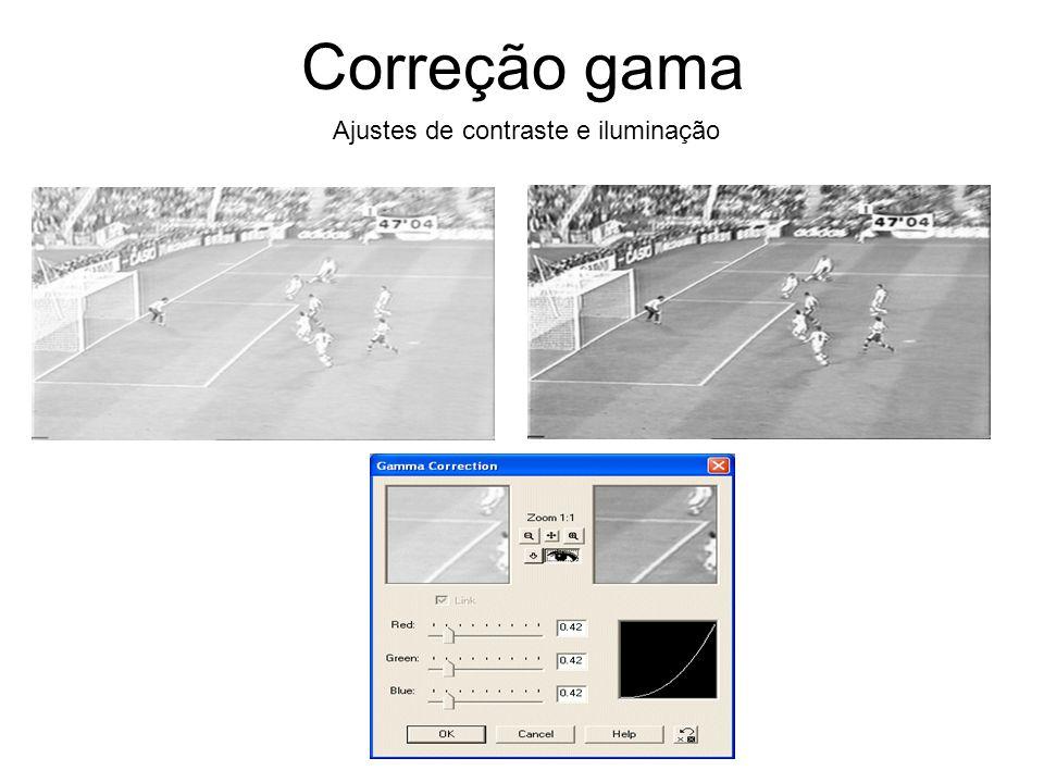 Correção gama Ajustes de contraste e iluminação
