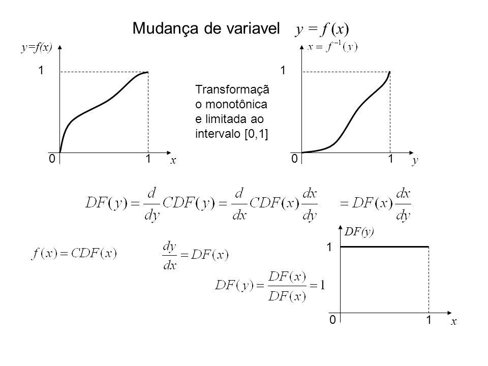 Mudança de variavel y = f (x)
