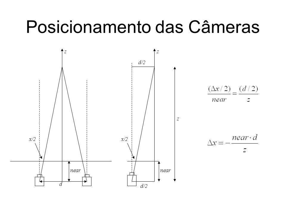 Posicionamento das Câmeras