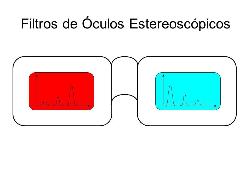 Filtros de Óculos Estereoscópicos