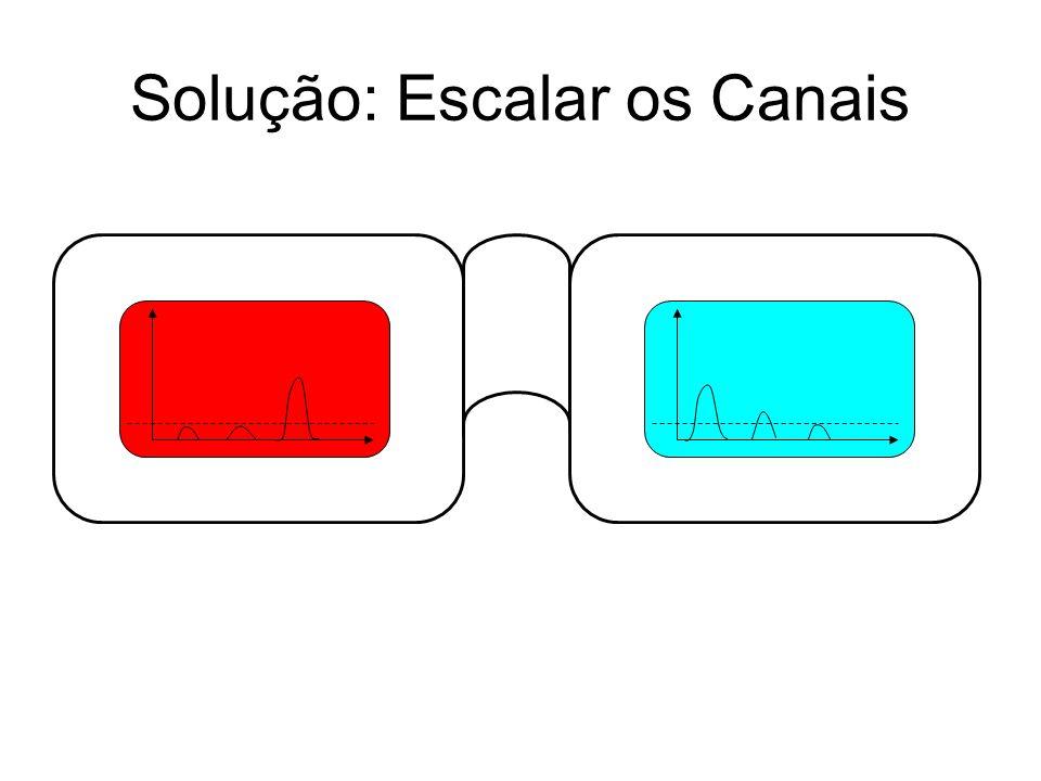 Solução: Escalar os Canais