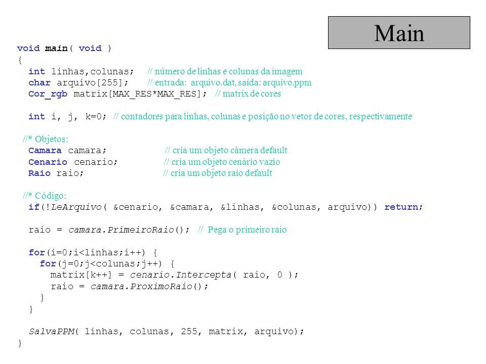 Main void main( void ) { int linhas,colunas; // número de linhas e colunas da imagem.