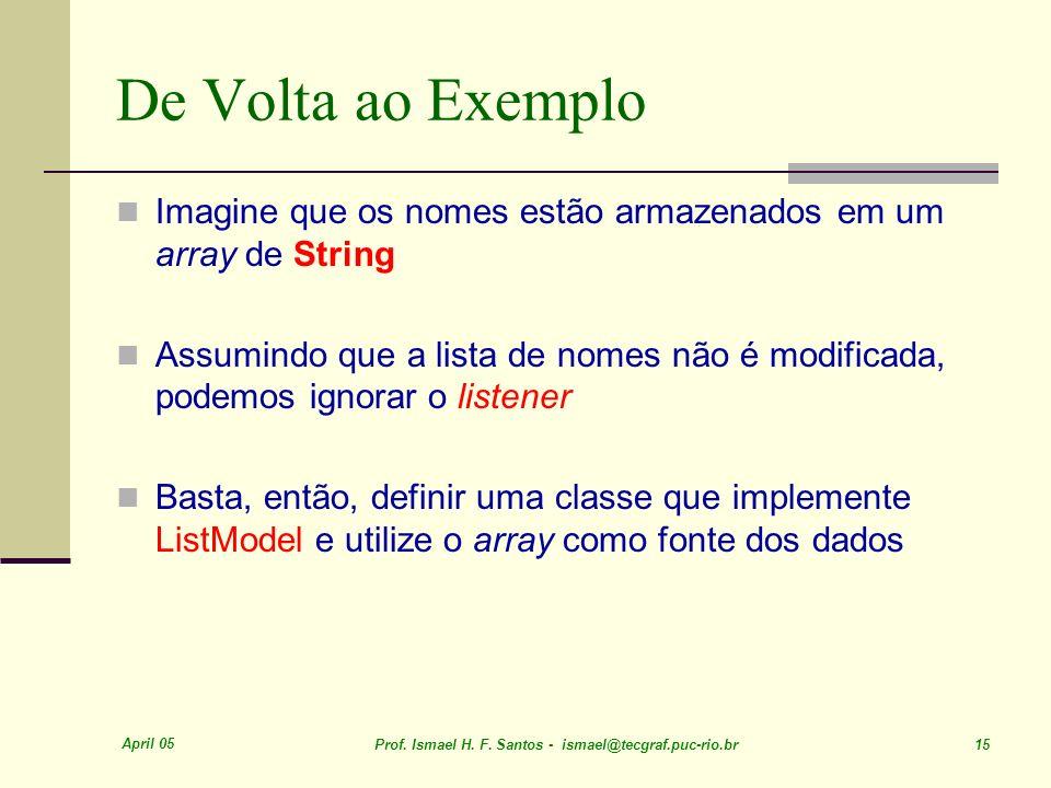 De Volta ao Exemplo Imagine que os nomes estão armazenados em um array de String.