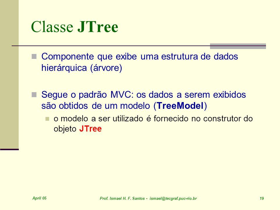 Classe JTree Componente que exibe uma estrutura de dados hierárquica (árvore)