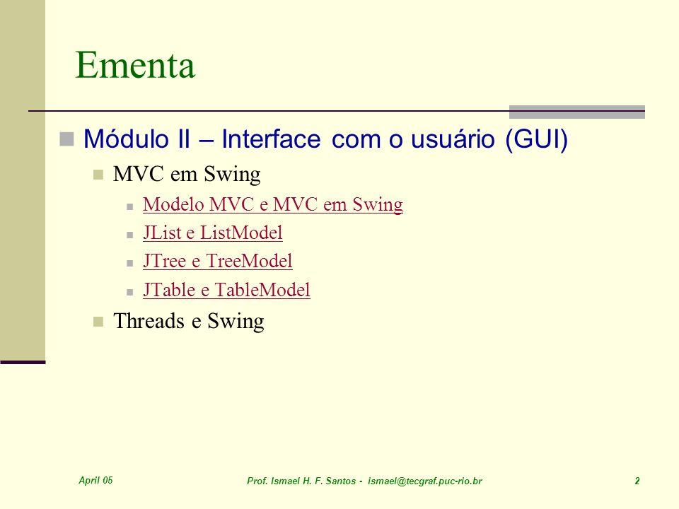 Ementa Módulo II – Interface com o usuário (GUI) MVC em Swing
