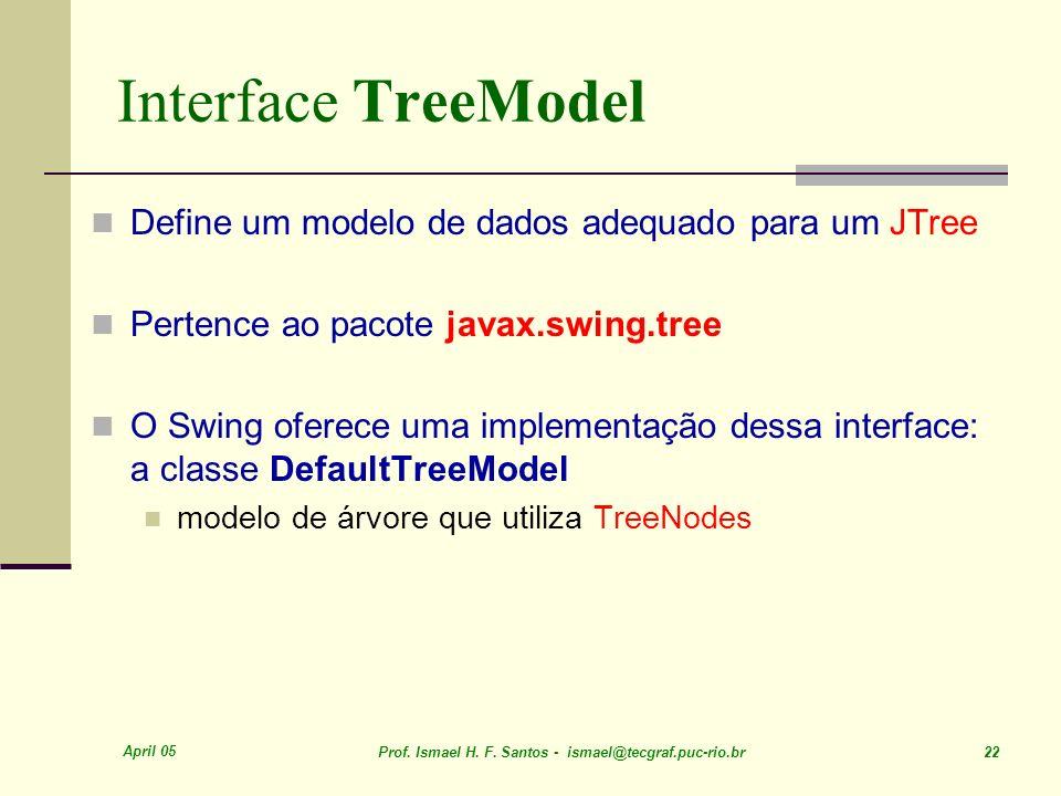 Interface TreeModel Define um modelo de dados adequado para um JTree