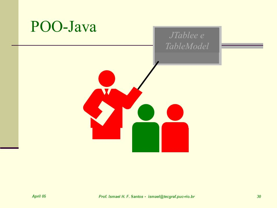 POO-Java JTablee e TableModel April 05