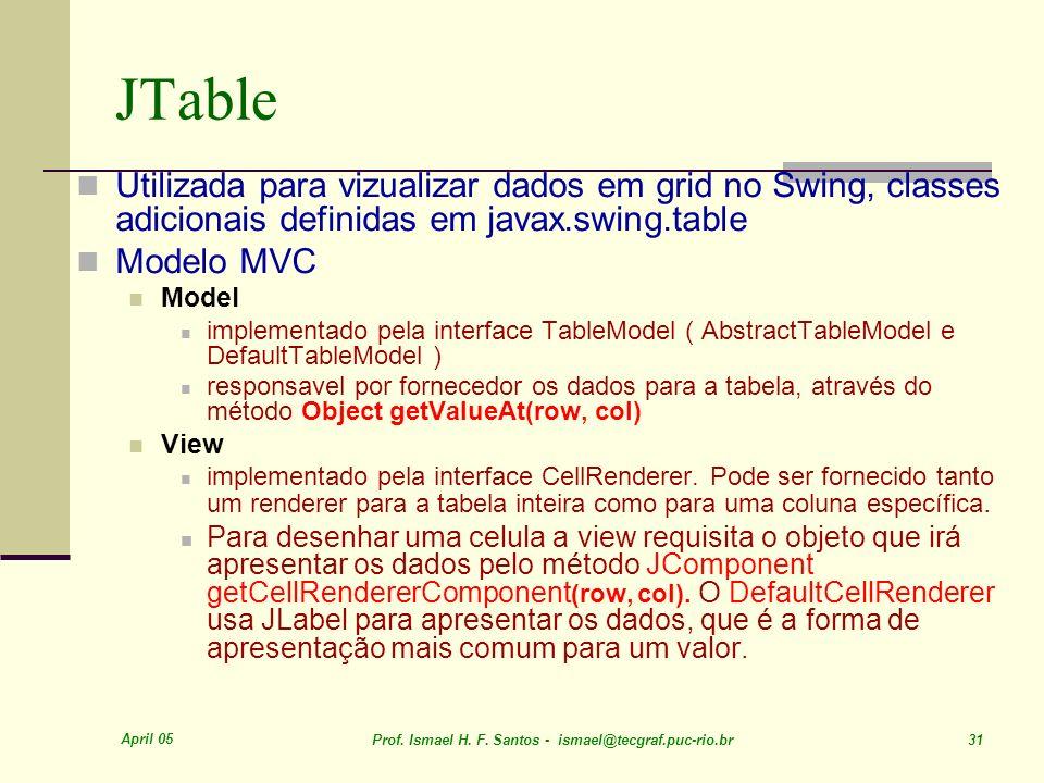 JTable Utilizada para vizualizar dados em grid no Swing, classes adicionais definidas em javax.swing.table.