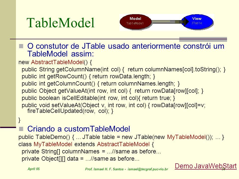 TableModel O constutor de JTable usado anteriormente constrói um TableModel assim: new AbstractTableModel() {