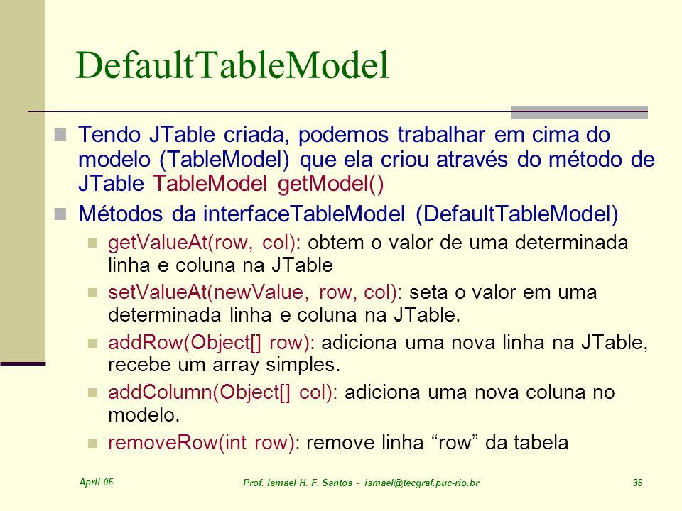 DefaultTableModel