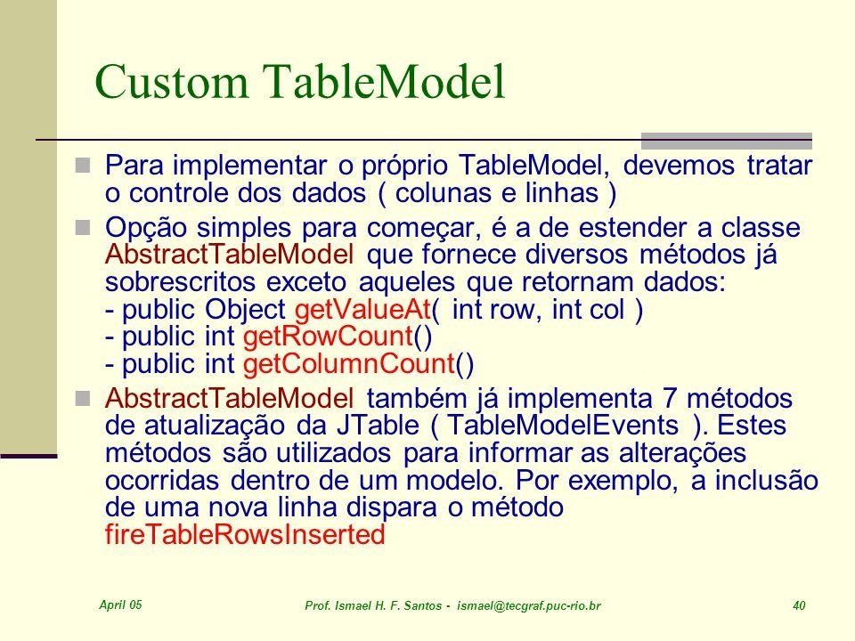 Custom TableModel Para implementar o próprio TableModel, devemos tratar o controle dos dados ( colunas e linhas )