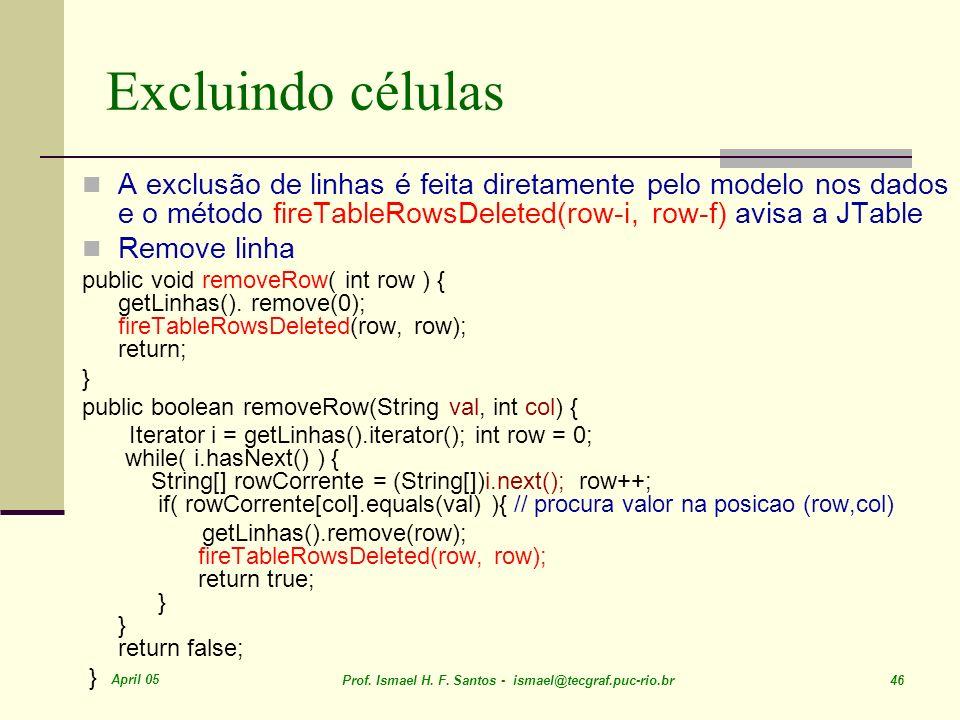 Excluindo células A exclusão de linhas é feita diretamente pelo modelo nos dados e o método fireTableRowsDeleted(row-i, row-f) avisa a JTable.