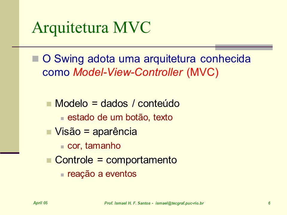 Arquitetura MVC O Swing adota uma arquitetura conhecida como Model-View-Controller (MVC) Modelo = dados / conteúdo.