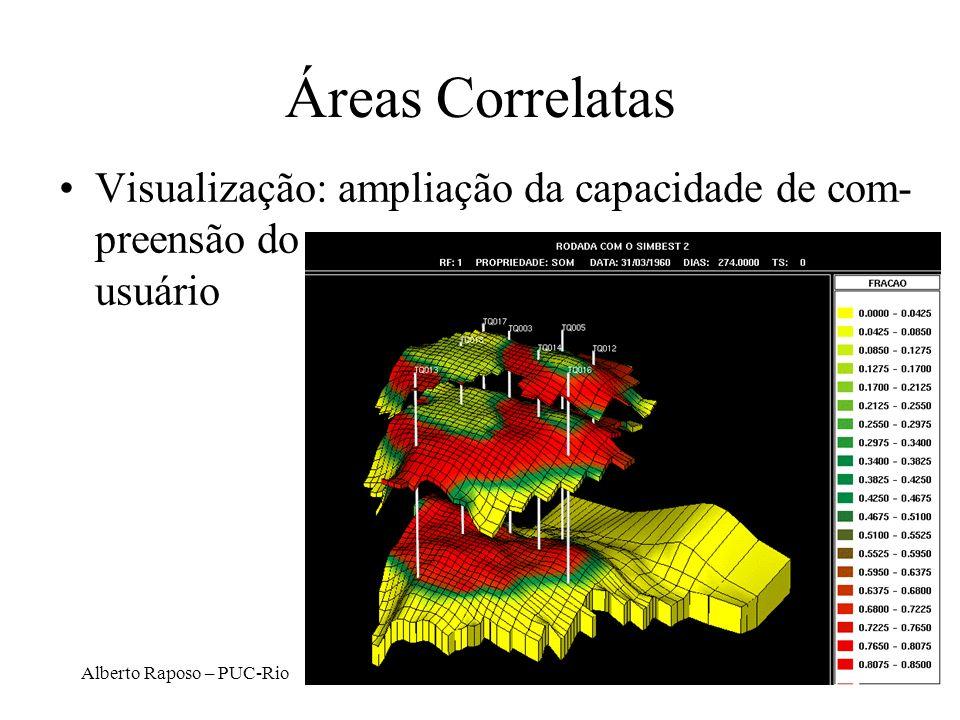 Áreas Correlatas Visualização: ampliação da capacidade de com- preensão do usuário.