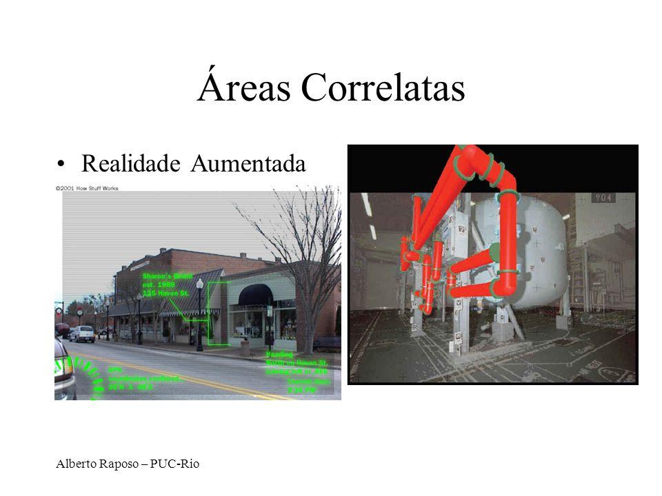 Áreas Correlatas Realidade Aumentada Alberto Raposo – PUC-Rio