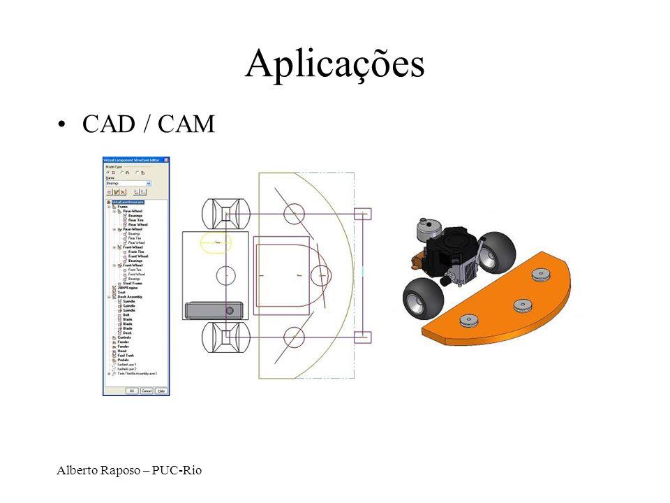 Aplicações CAD / CAM Alberto Raposo – PUC-Rio
