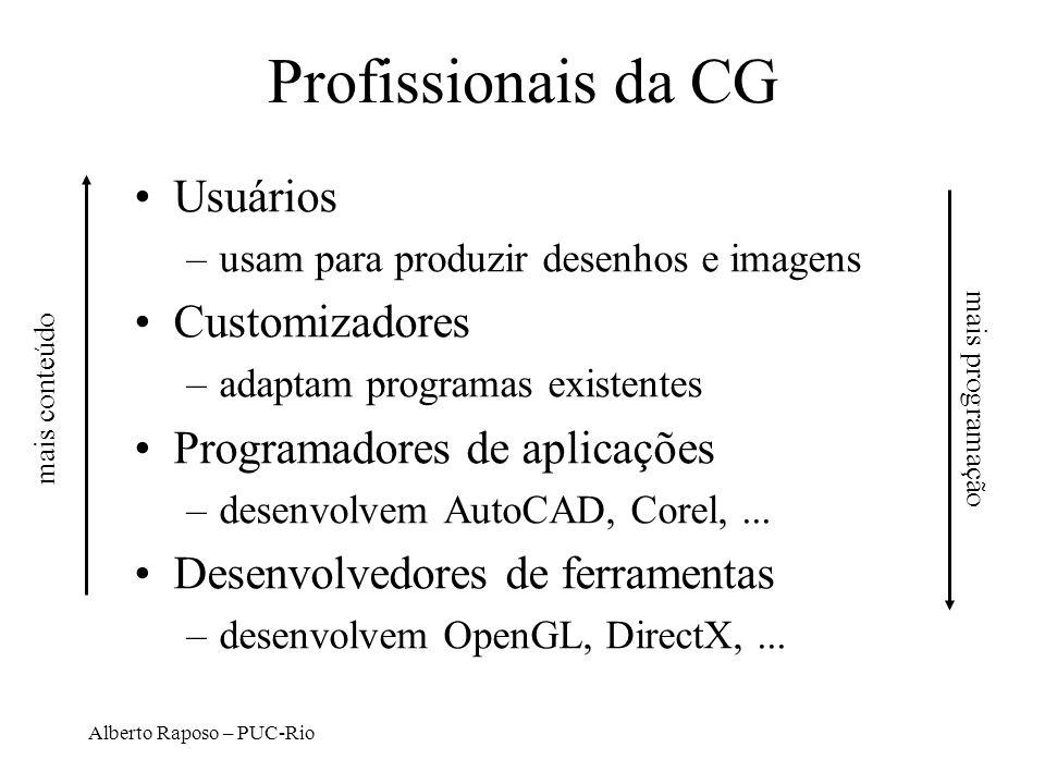 Profissionais da CG Usuários Customizadores
