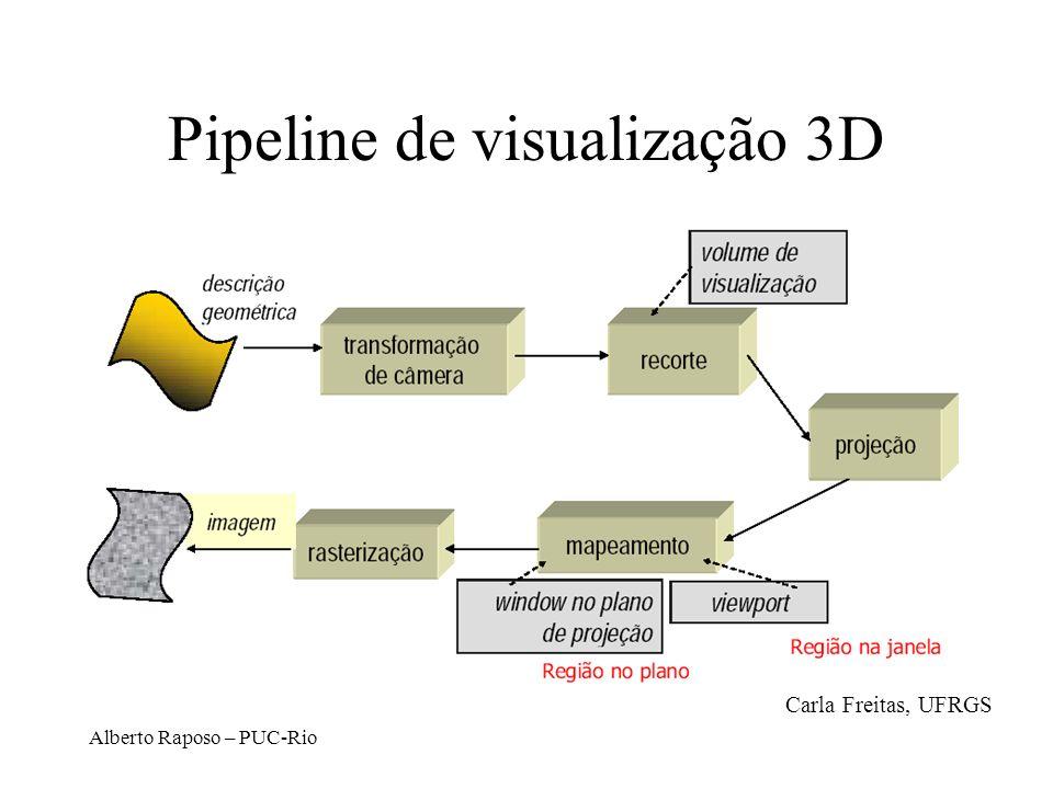 Pipeline de visualização 3D