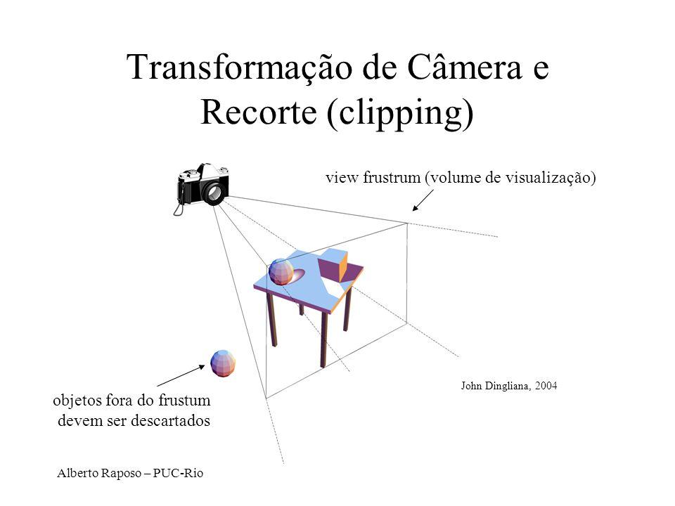 Transformação de Câmera e Recorte (clipping)