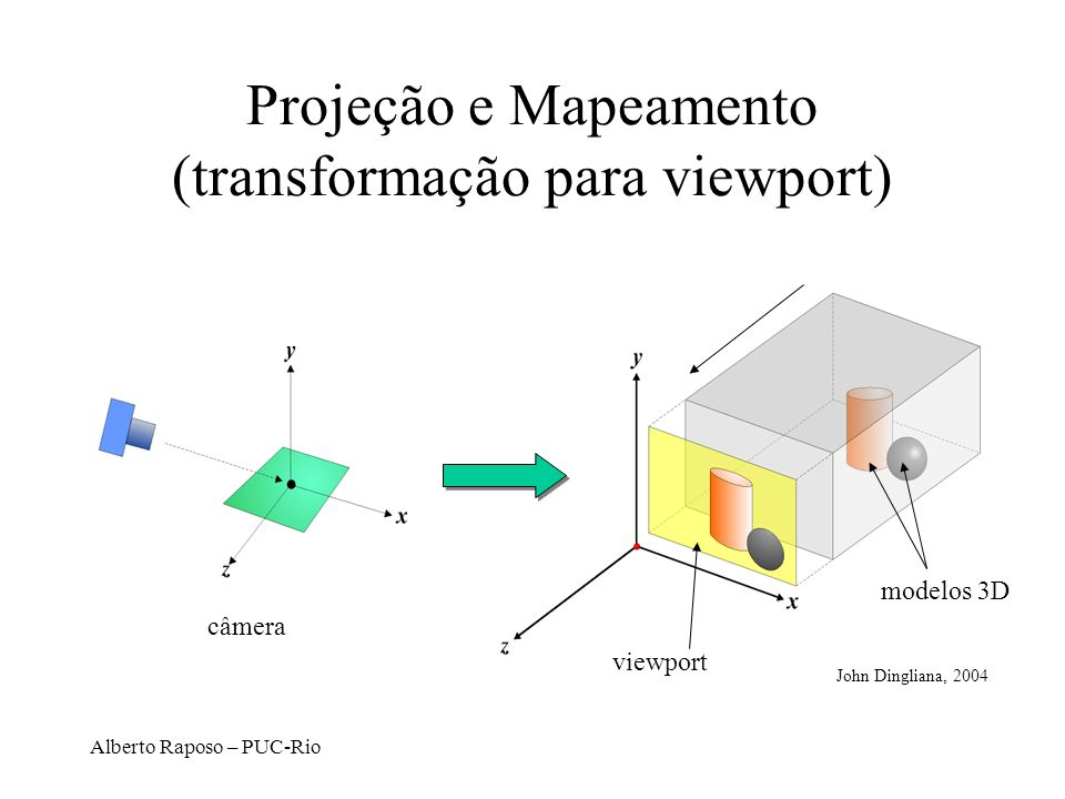 Projeção e Mapeamento (transformação para viewport)