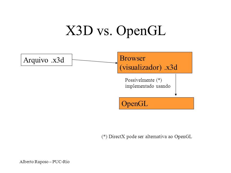 X3D vs. OpenGL Browser (visualizador) .x3d Arquivo .x3d OpenGL