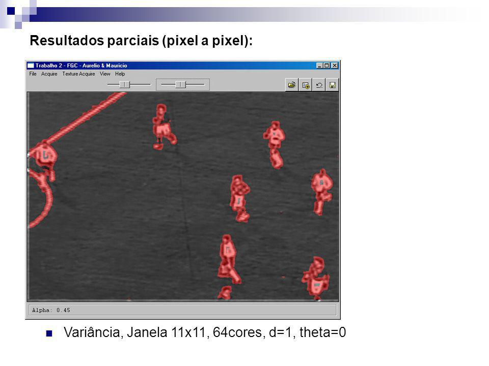 Resultados parciais (pixel a pixel):