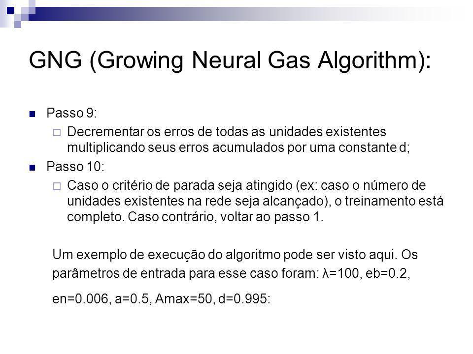GNG (Growing Neural Gas Algorithm):
